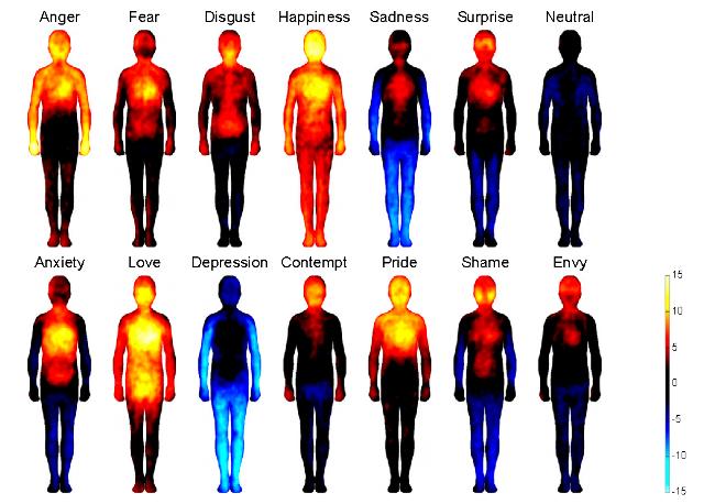 Post_Body emotions1