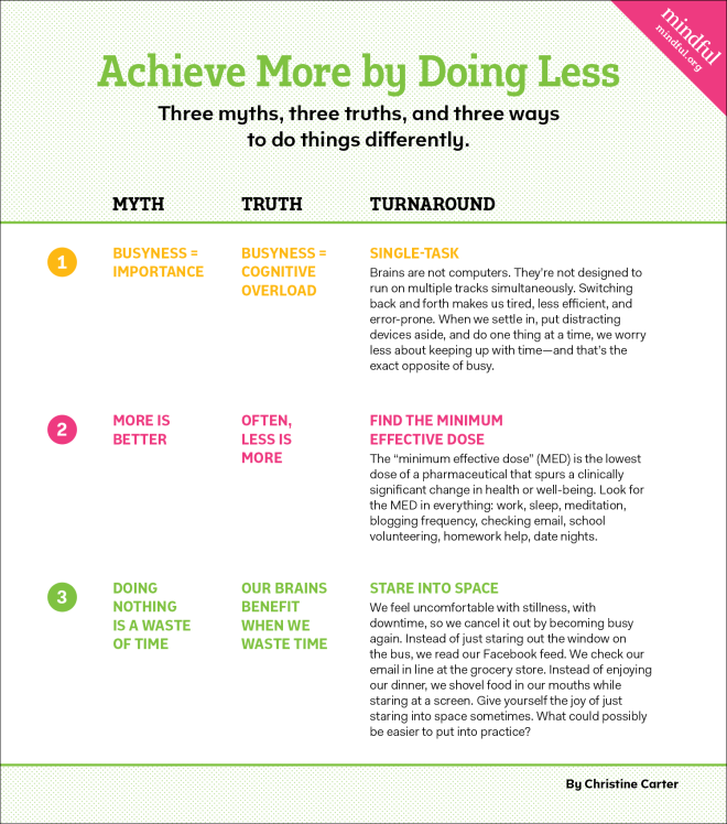 Mindful-Achieve More by Doing Less | icatalyze.org